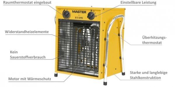 master elektroheizger t heizl fter elektroheizung b 15 epb. Black Bedroom Furniture Sets. Home Design Ideas
